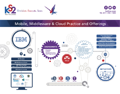 KS2-Technologies-Solutions-IBM-Cloud-Solution-Bluemix-Mobile-Cloud-Services-Middleware-Cloud-Migration